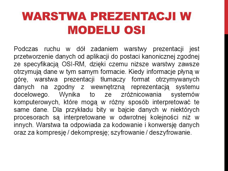 Warstwa prezentacji w modelu OSI