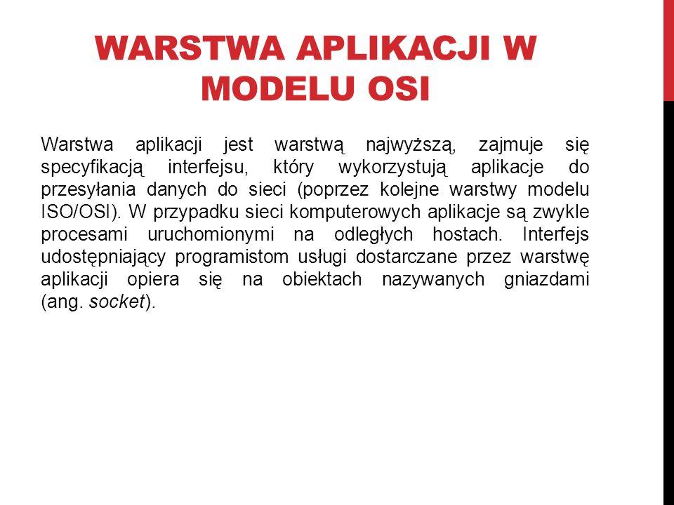 Warstwa aplikacji w modelu OSI