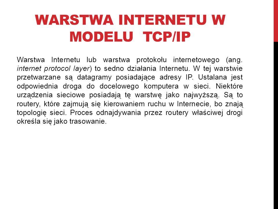 Warstwa Internetu w modelu tcp/ip