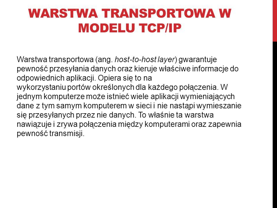 Warstwa Transportowa w Modelu TCP/IP