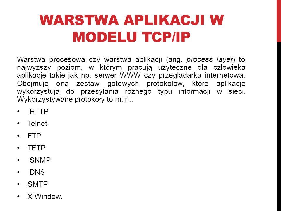 Warstwa aplikacji w modelu tcp/ip