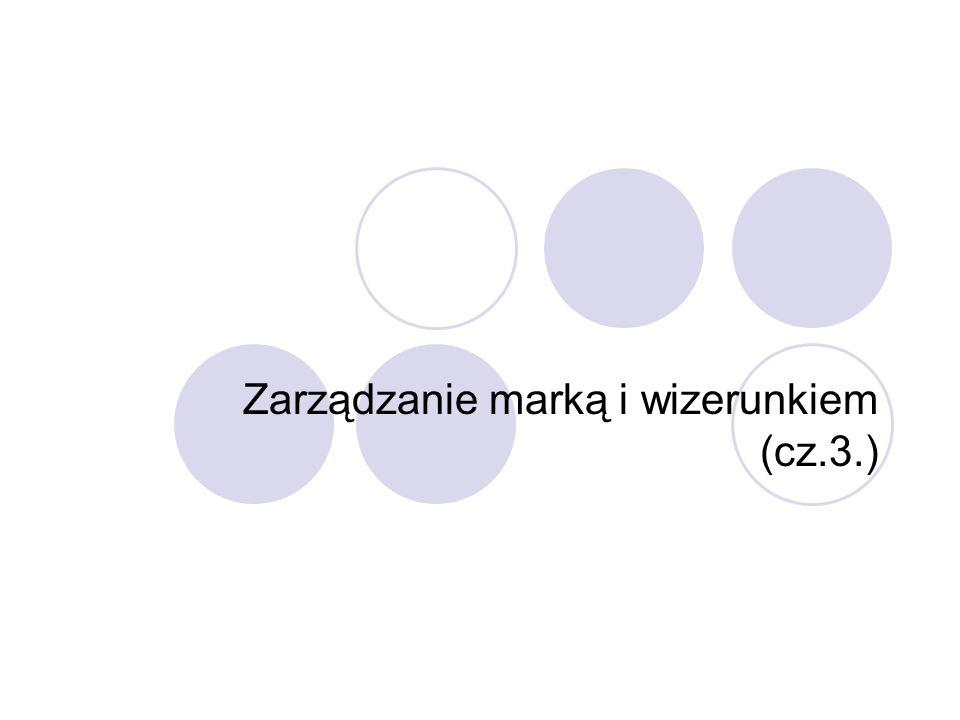 Zarządzanie marką i wizerunkiem (cz.3.)