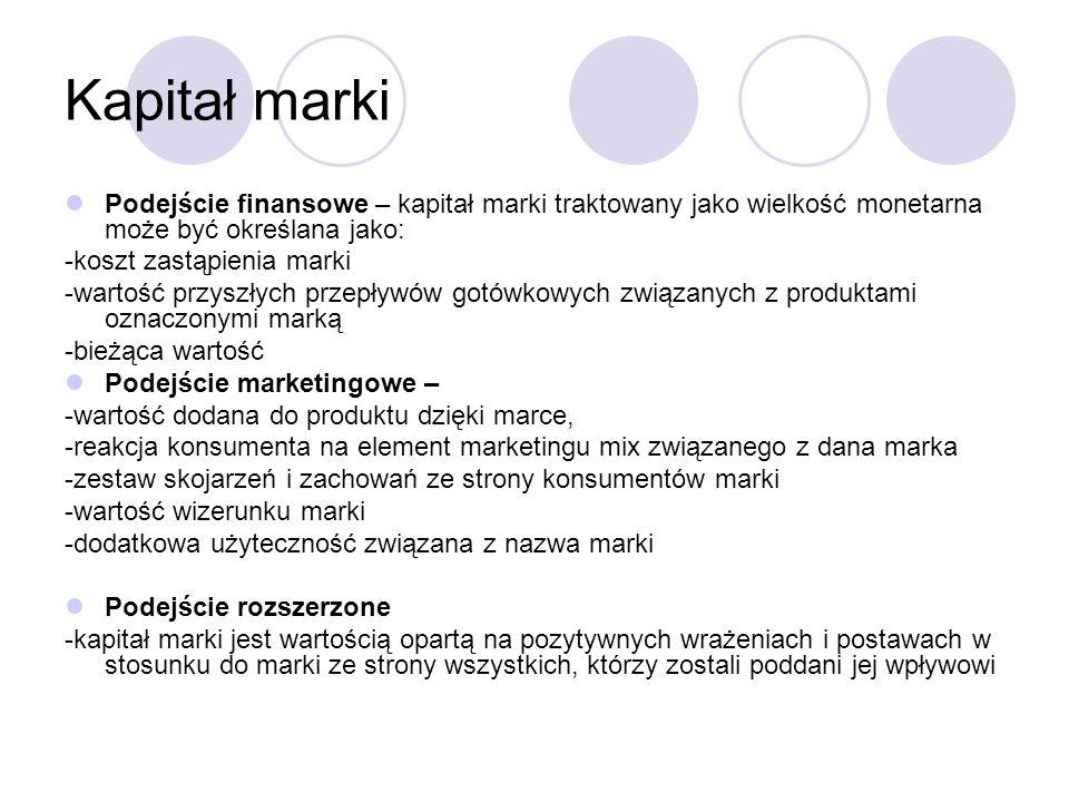 Kapitał marki Podejście finansowe – kapitał marki traktowany jako wielkość monetarna może być określana jako:
