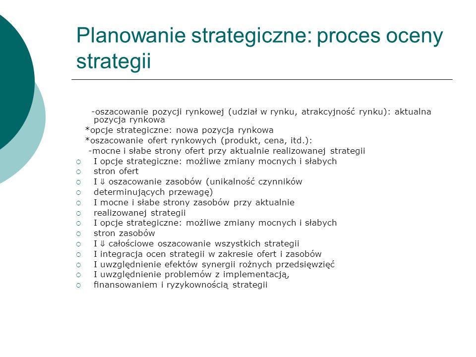 Planowanie strategiczne: proces oceny strategii