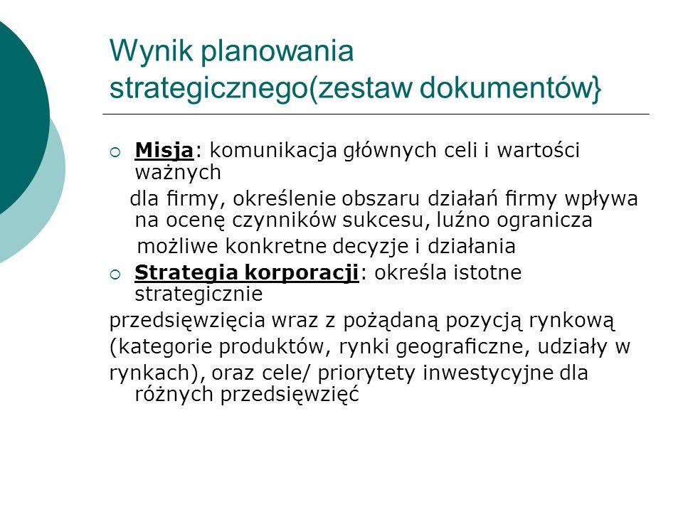 Wynik planowania strategicznego(zestaw dokumentów}