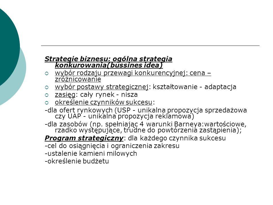 Strategie biznesu: ogólna strategia konkurowania(bussines idea)