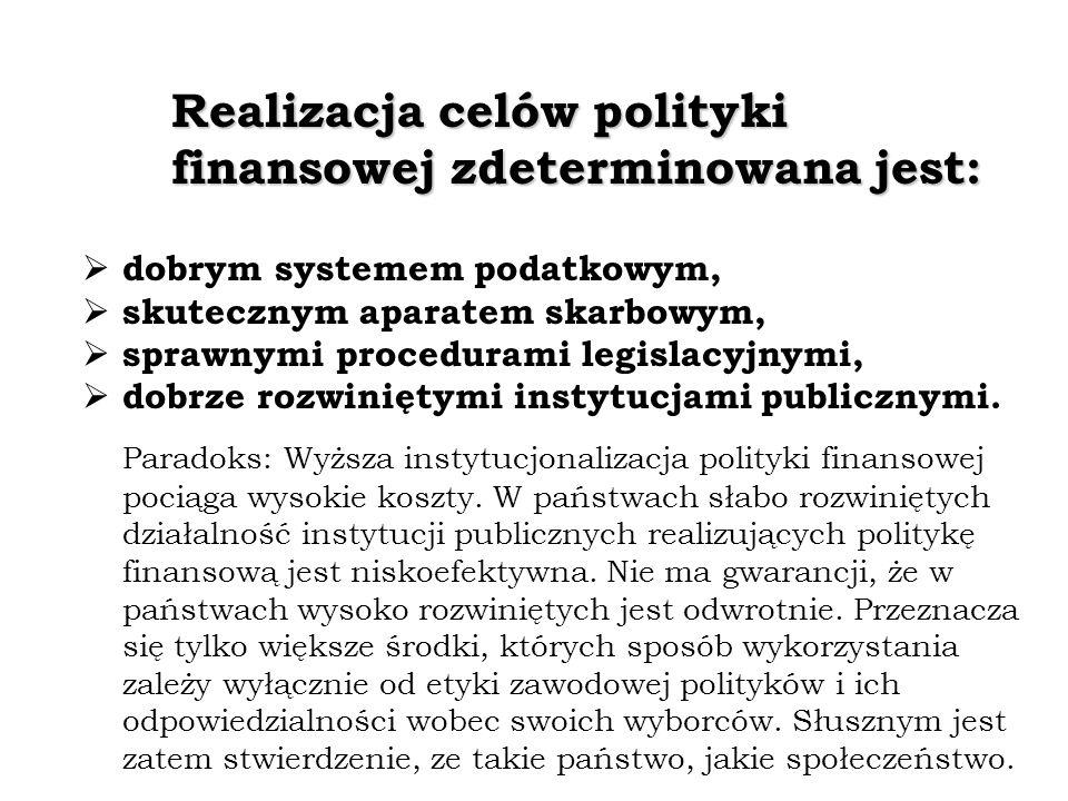 Realizacja celów polityki finansowej zdeterminowana jest: