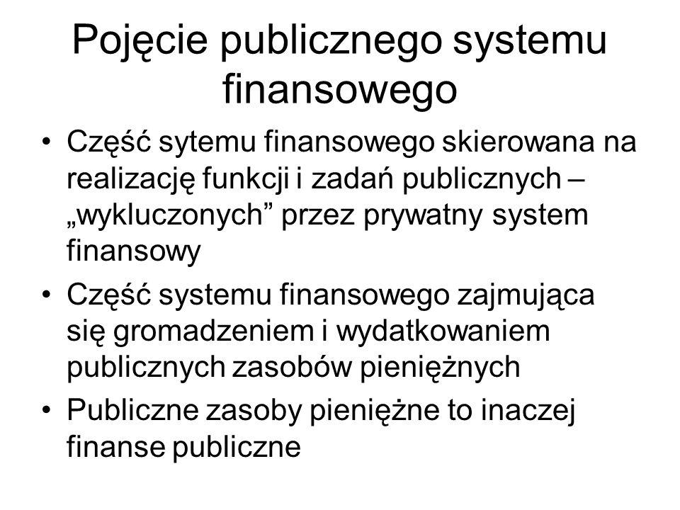 Pojęcie publicznego systemu finansowego
