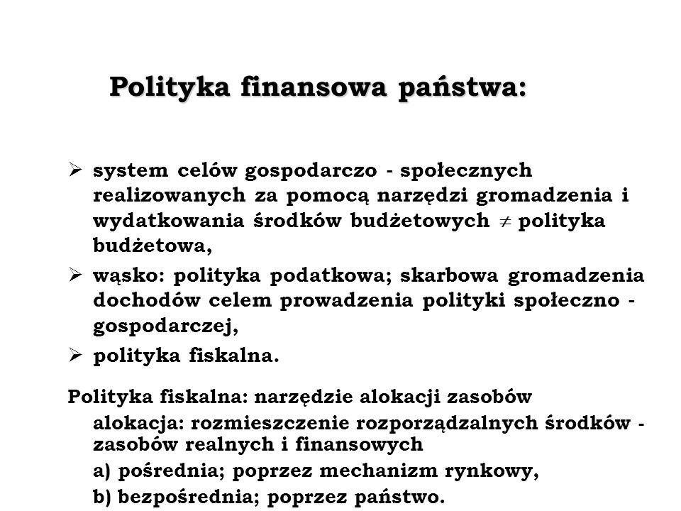 Polityka finansowa państwa: