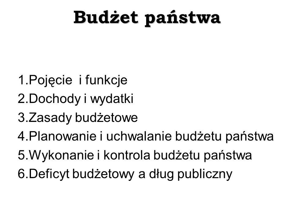 Budżet państwa Pojęcie i funkcje Dochody i wydatki Zasady budżetowe