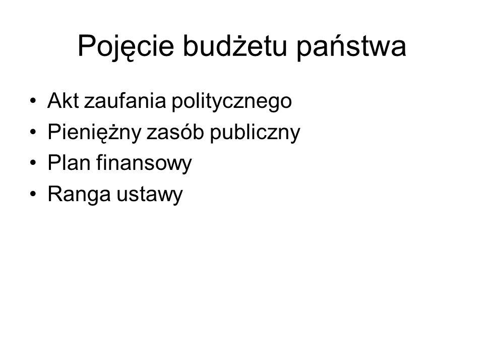 Pojęcie budżetu państwa