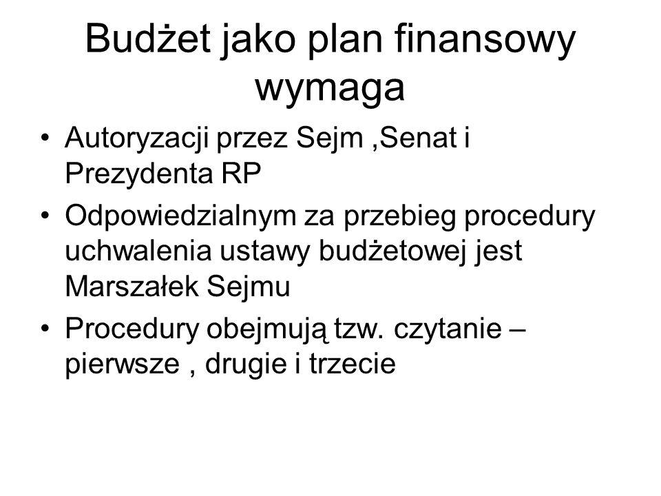 Budżet jako plan finansowy wymaga