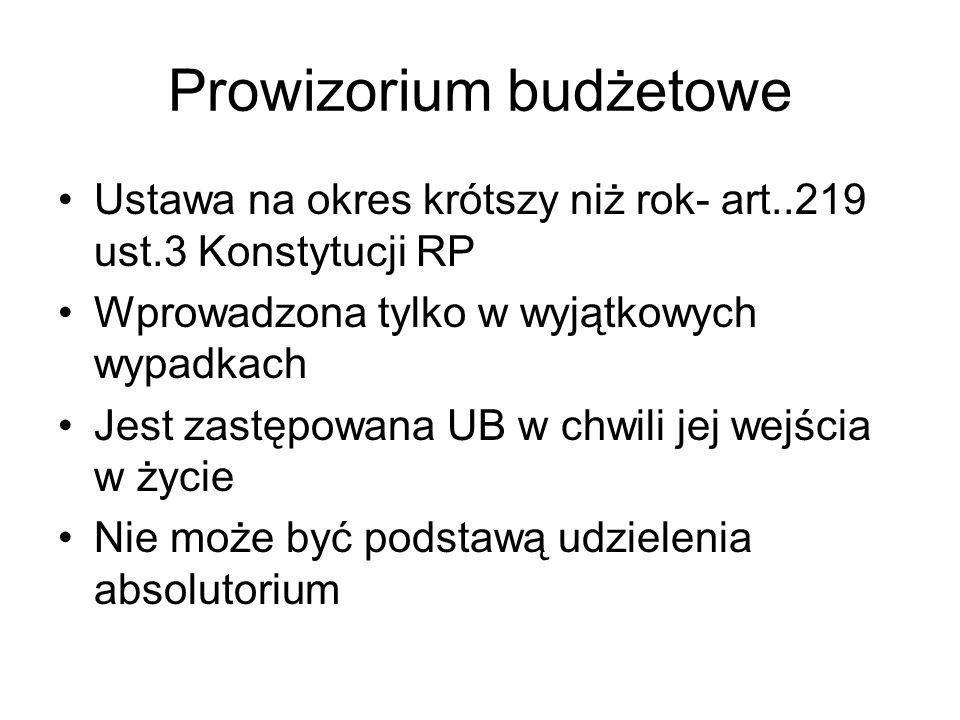 Prowizorium budżetowe