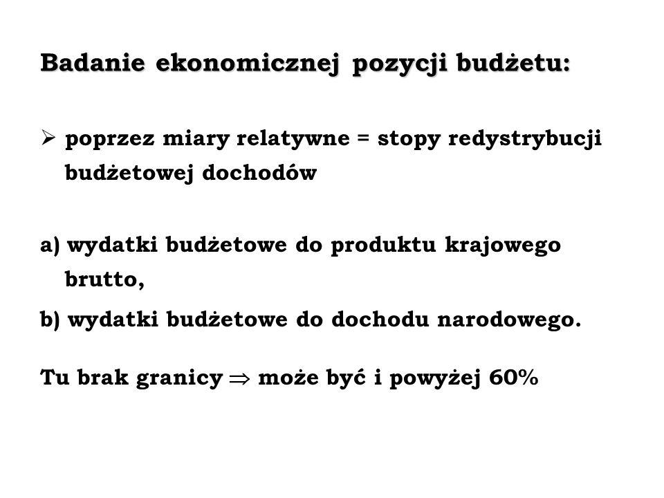 Badanie ekonomicznej pozycji budżetu: