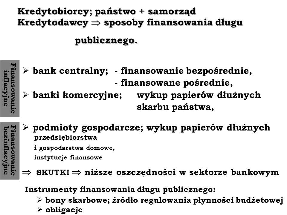  SKUTKI  niższe oszczędności w sektorze bankowym