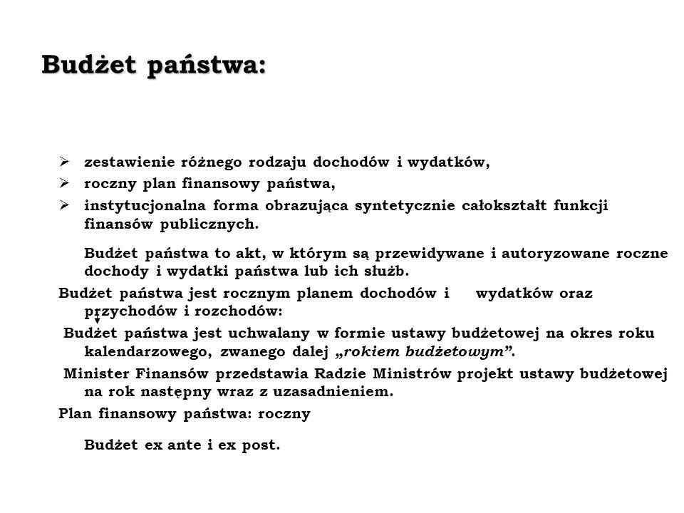 Budżet państwa: Budżet ex ante i ex post.