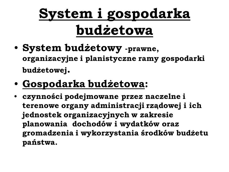 System i gospodarka budżetowa