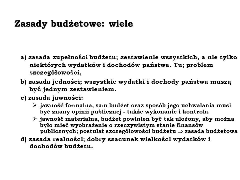 Zasady budżetowe: wiele