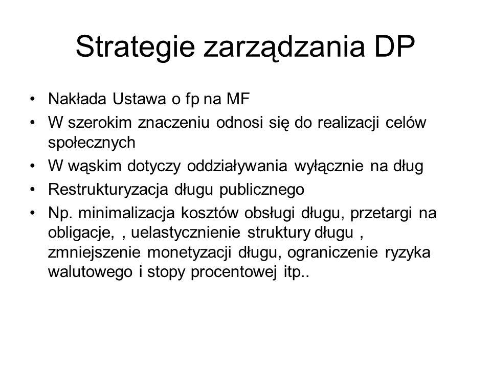 Strategie zarządzania DP