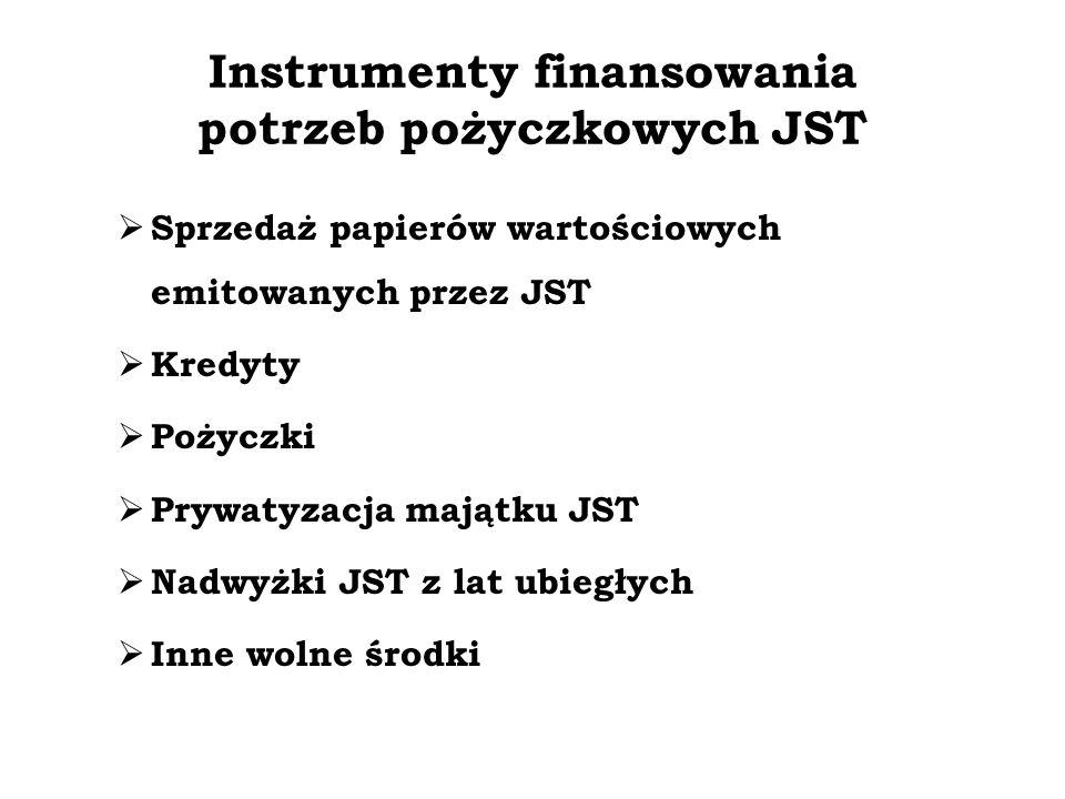 Instrumenty finansowania potrzeb pożyczkowych JST