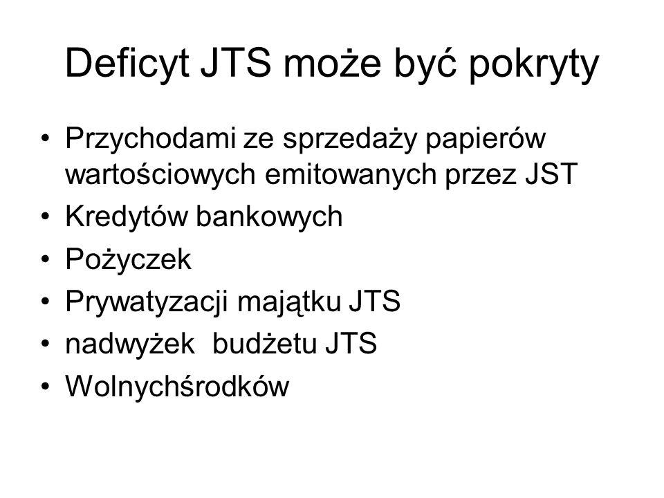 Deficyt JTS może być pokryty