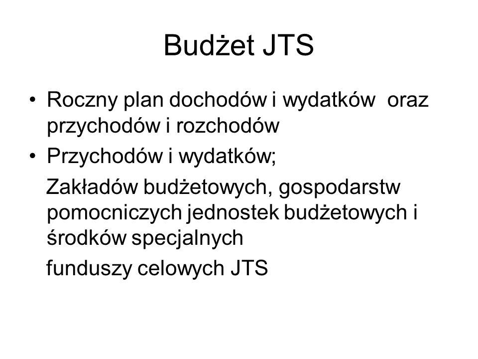 Budżet JTS Roczny plan dochodów i wydatków oraz przychodów i rozchodów