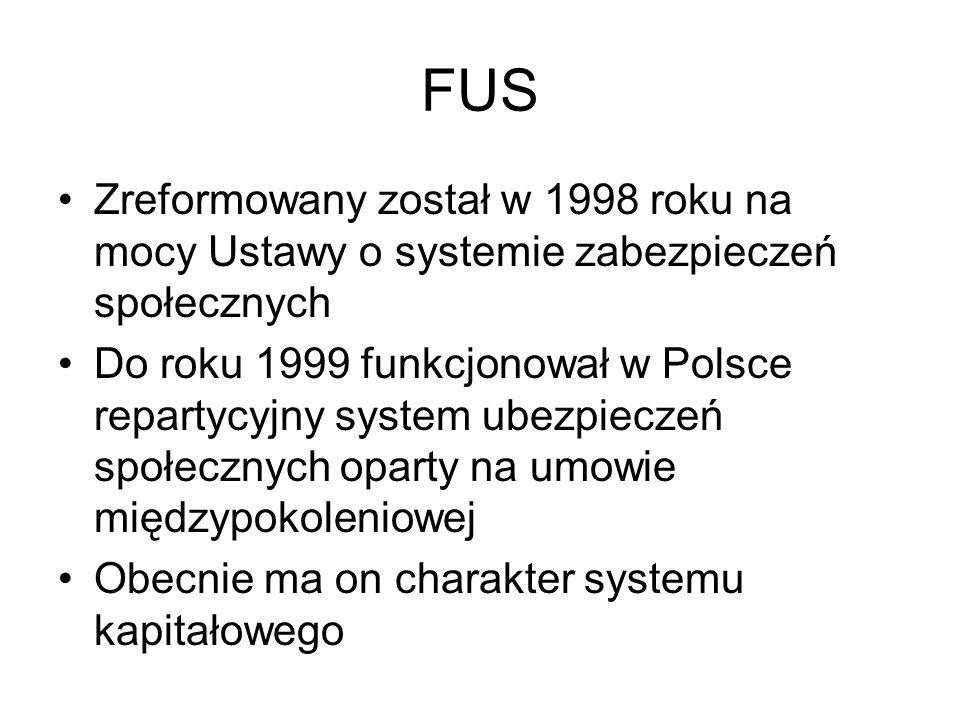 FUS Zreformowany został w 1998 roku na mocy Ustawy o systemie zabezpieczeń społecznych.