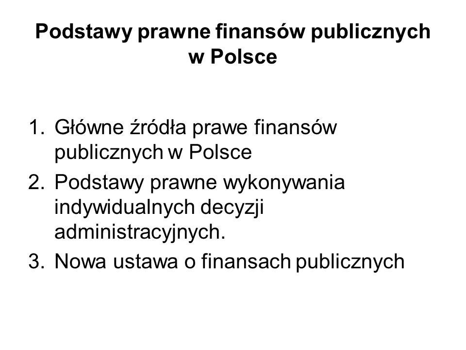 Podstawy prawne finansów publicznych w Polsce