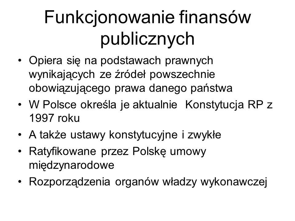 Funkcjonowanie finansów publicznych