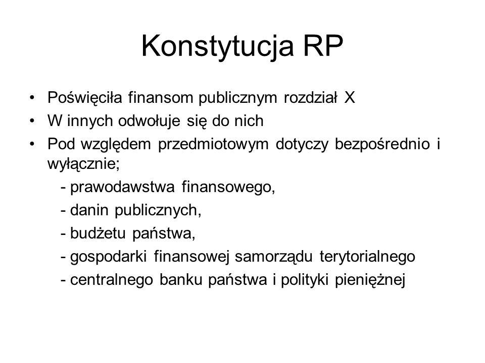 Konstytucja RP Poświęciła finansom publicznym rozdział X
