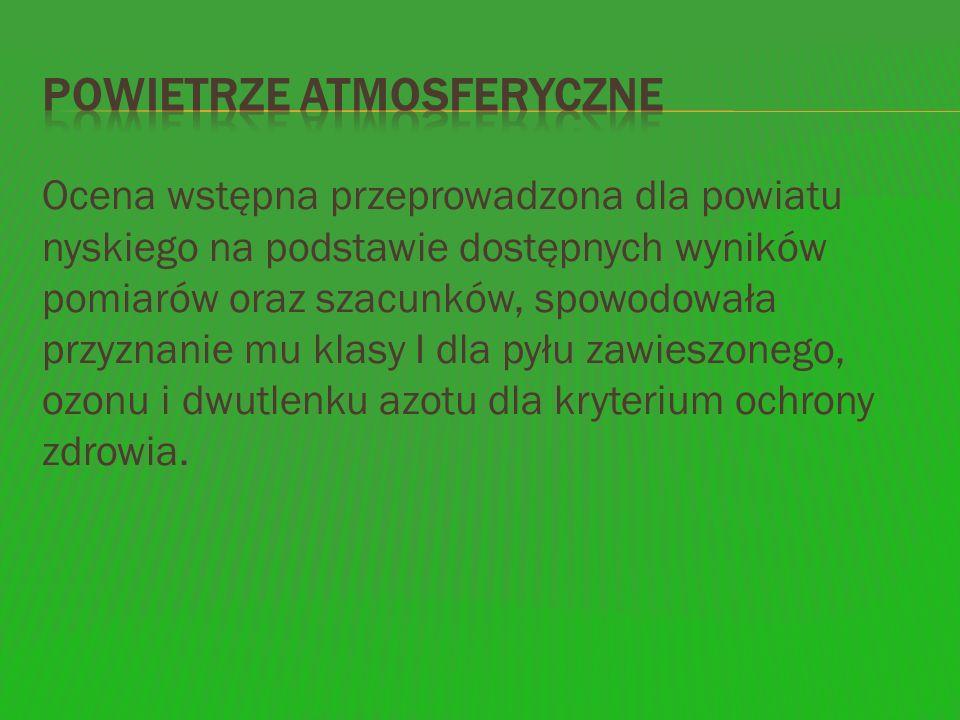 Powietrze atmosferyczne