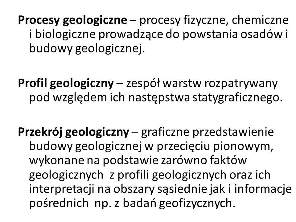 Procesy geologiczne – procesy fizyczne, chemiczne i biologiczne prowadzące do powstania osadów i budowy geologicznej.