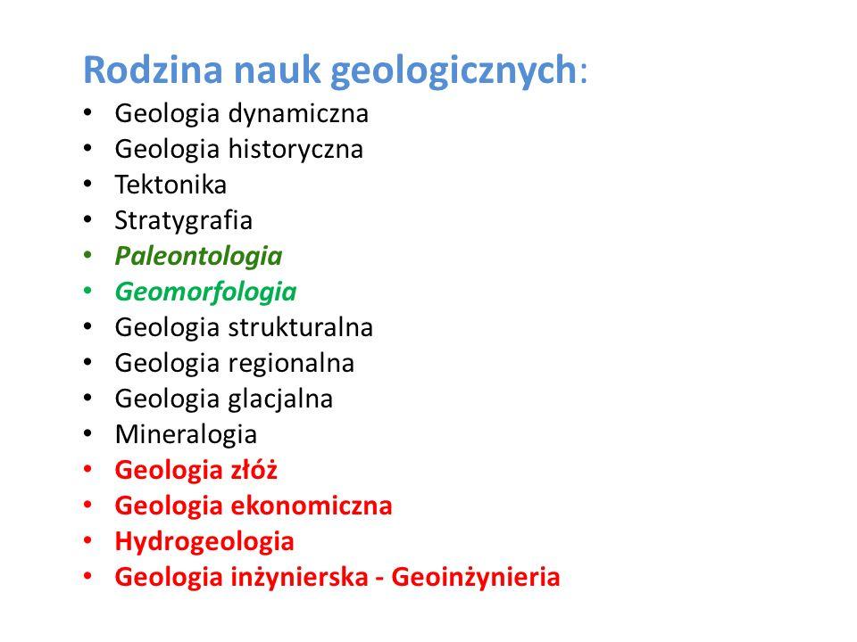 Rodzina nauk geologicznych: