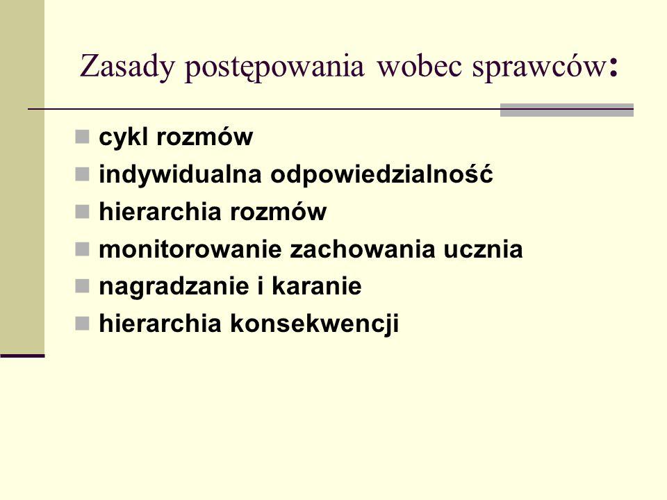 Zasady postępowania wobec sprawców:
