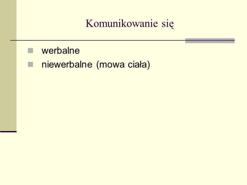 Komunikowanie się werbalne niewerbalne (mowa ciała)