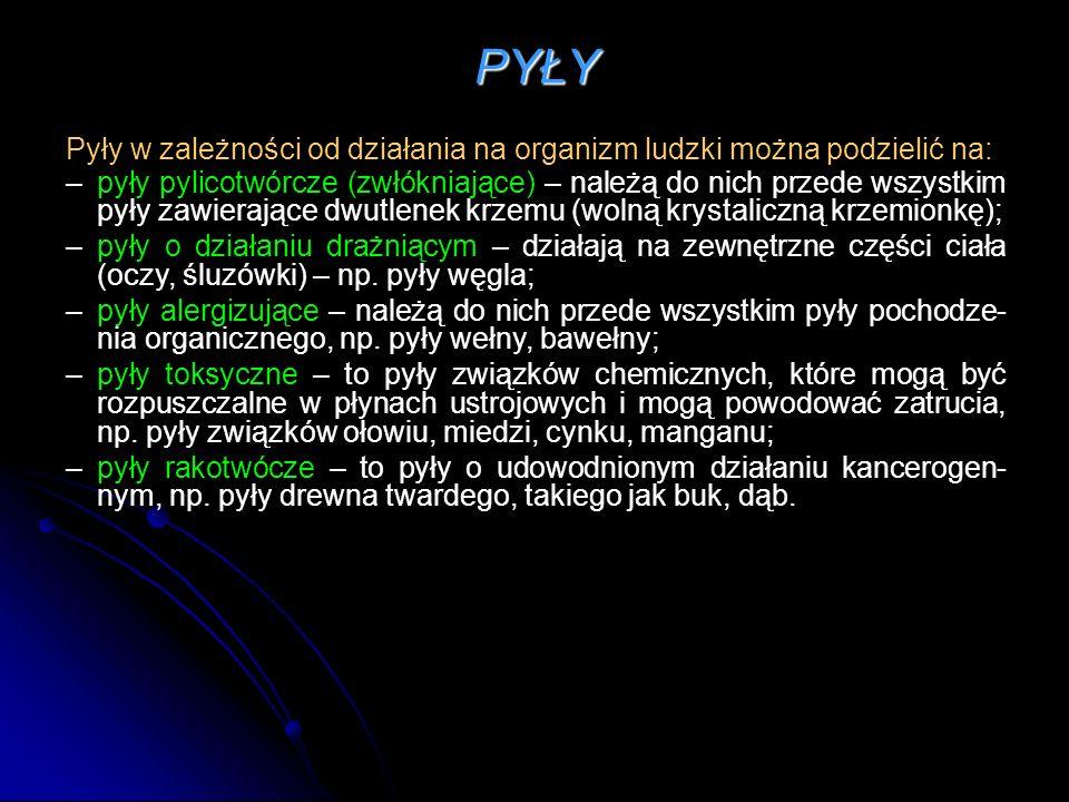 PYŁY Pyły w zależności od działania na organizm ludzki można podzielić na: