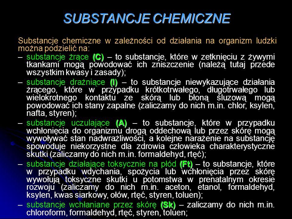 SUBSTANCJE CHEMICZNE Substancje chemiczne w zależności od działania na organizm ludzki można podzielić na: