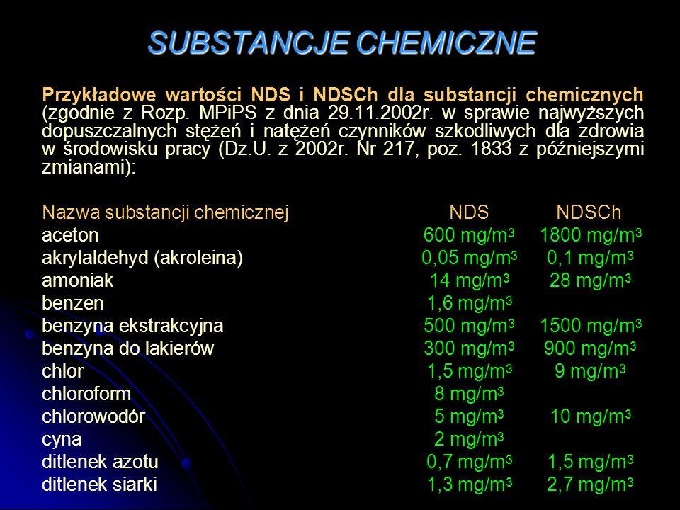 SUBSTANCJE CHEMICZNE