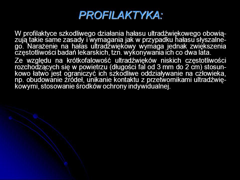PROFILAKTYKA:
