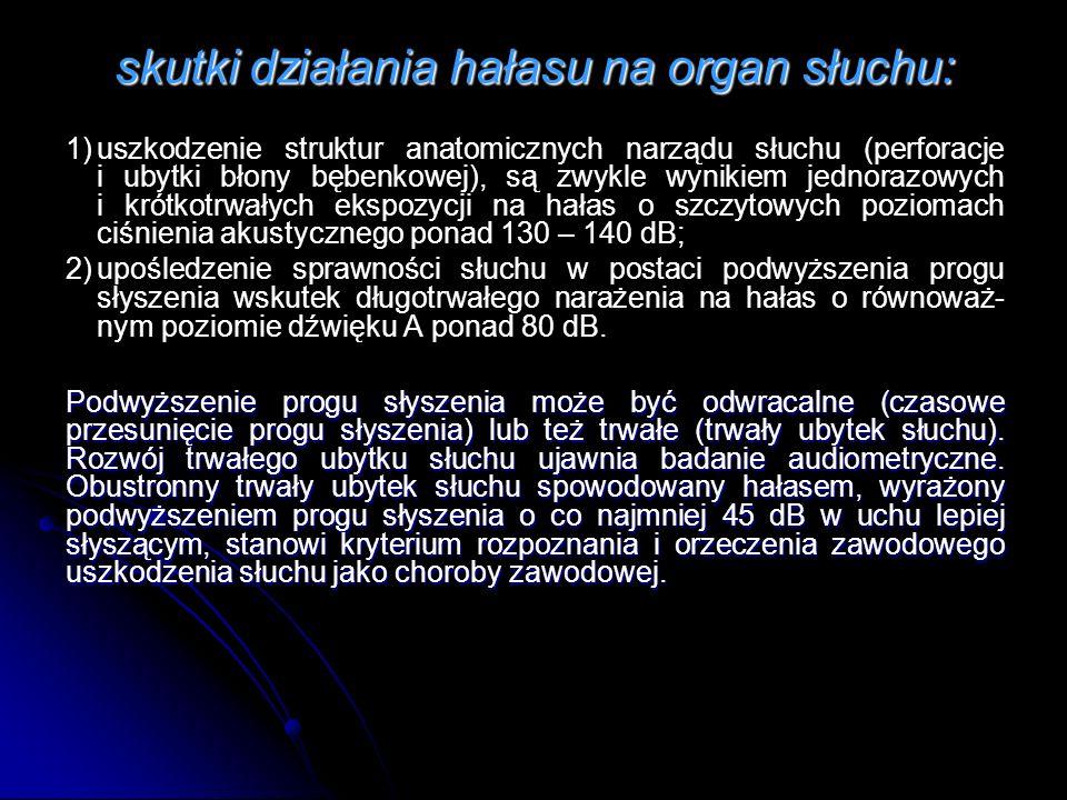 skutki działania hałasu na organ słuchu: