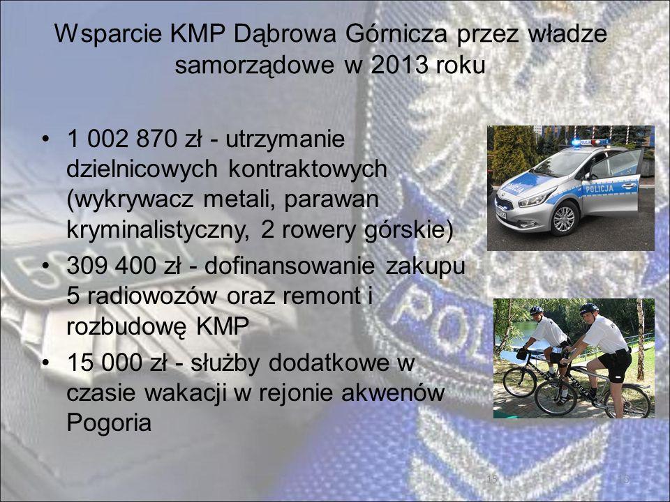 Wsparcie KMP Dąbrowa Górnicza przez władze samorządowe w 2013 roku