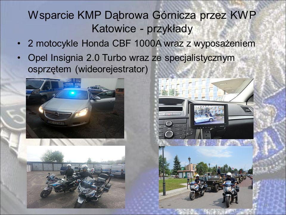 Wsparcie KMP Dąbrowa Górnicza przez KWP Katowice - przykłady