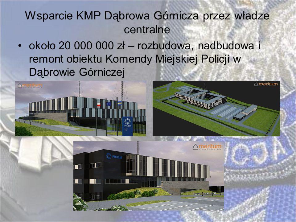 Wsparcie KMP Dąbrowa Górnicza przez władze centralne