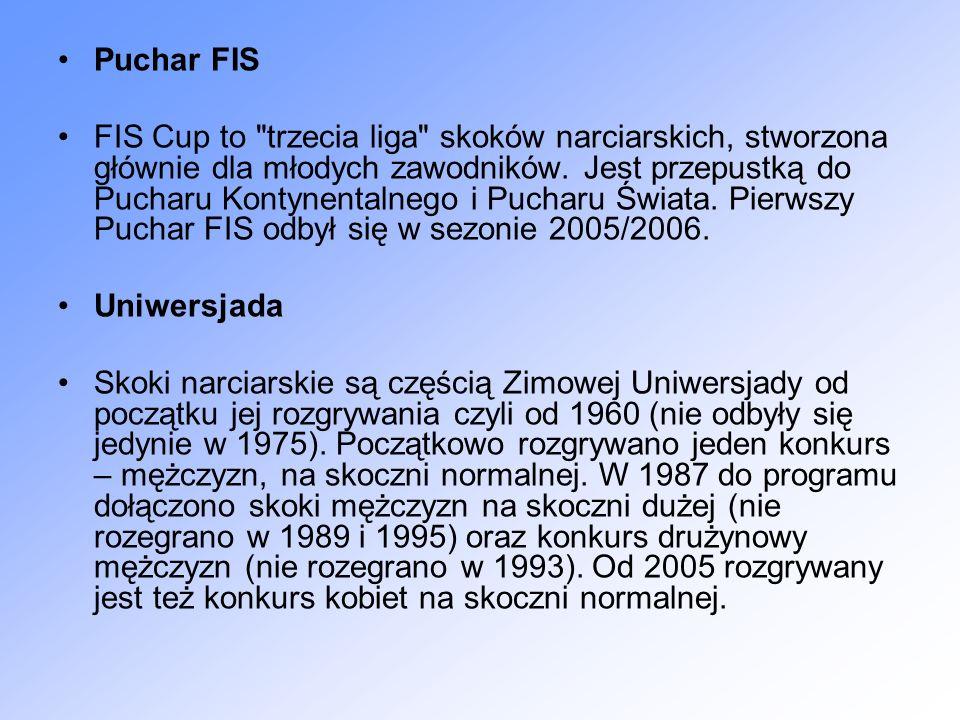 Puchar FIS
