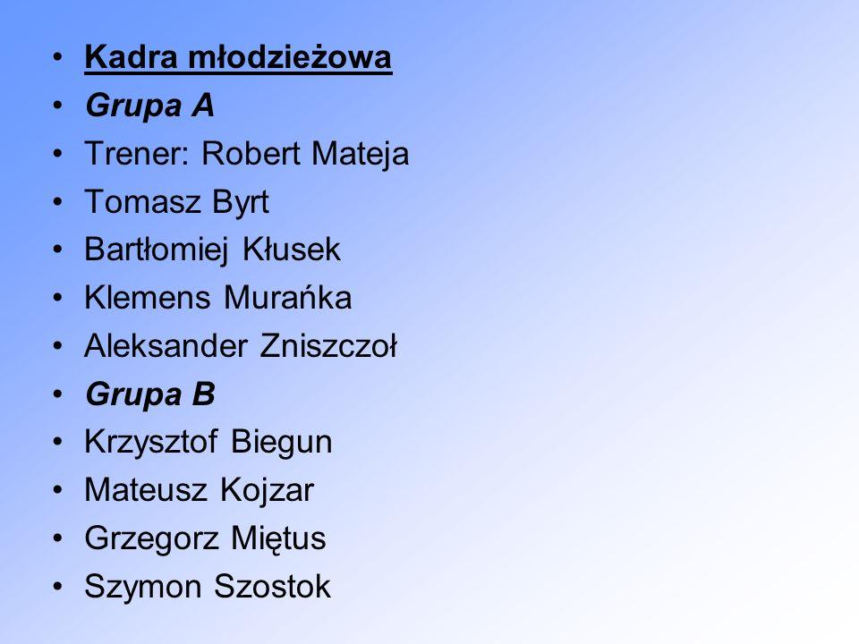 Kadra młodzieżowa Grupa A. Trener: Robert Mateja. Tomasz Byrt. Bartłomiej Kłusek. Klemens Murańka.