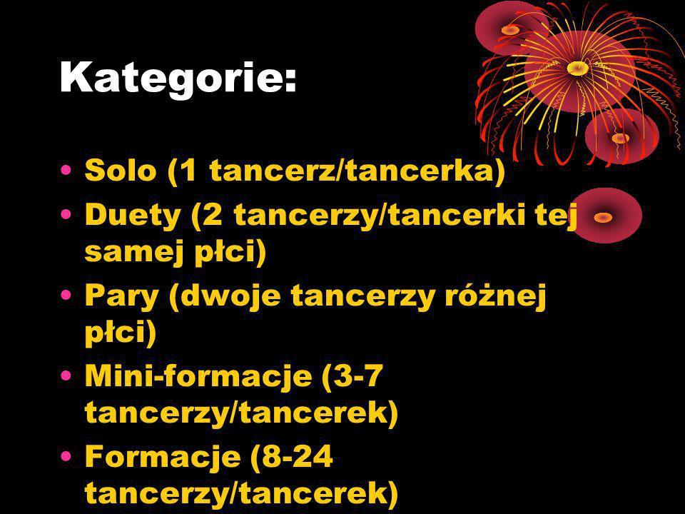 Kategorie: Solo (1 tancerz/tancerka)