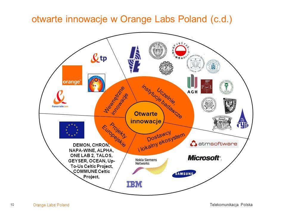 otwarte innowacje w Orange Labs Poland (c.d.)