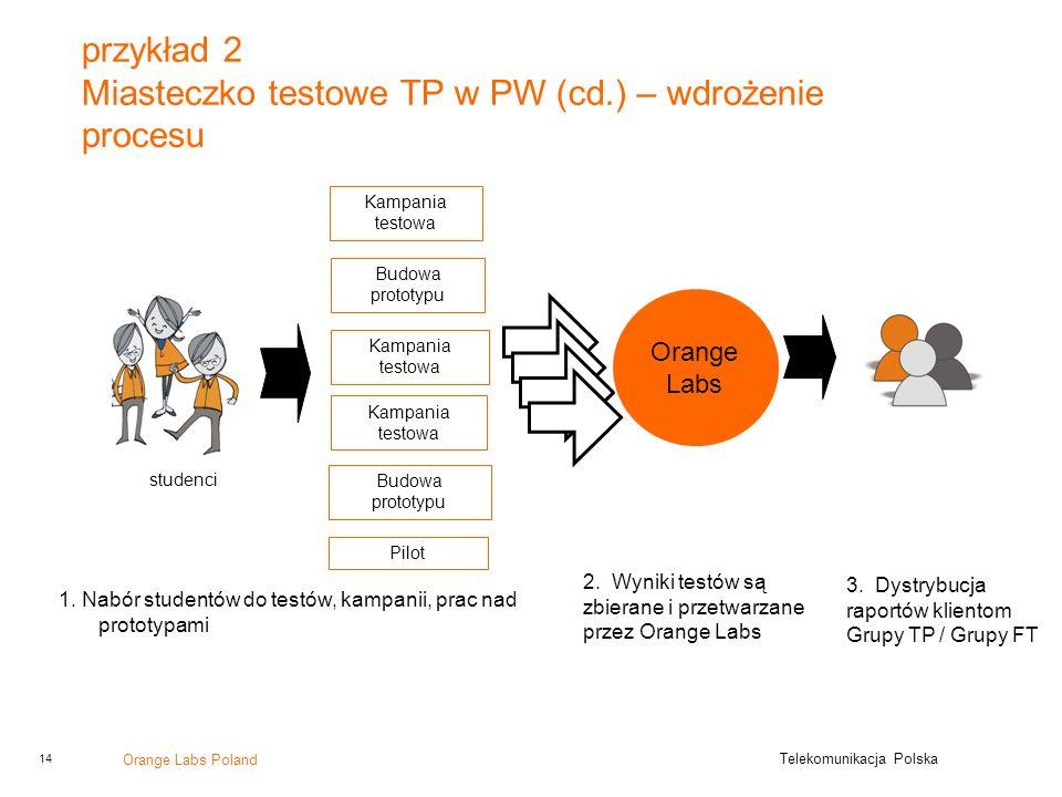 przykład 2 Miasteczko testowe TP w PW (cd.) – wdrożenie procesu