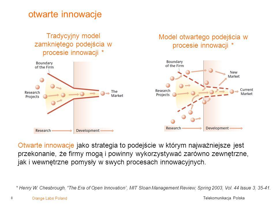 otwarte innowacje Tradycyjny model zamkniętego podejścia w procesie innowacji * Model otwartego podejścia w procesie innowacji *