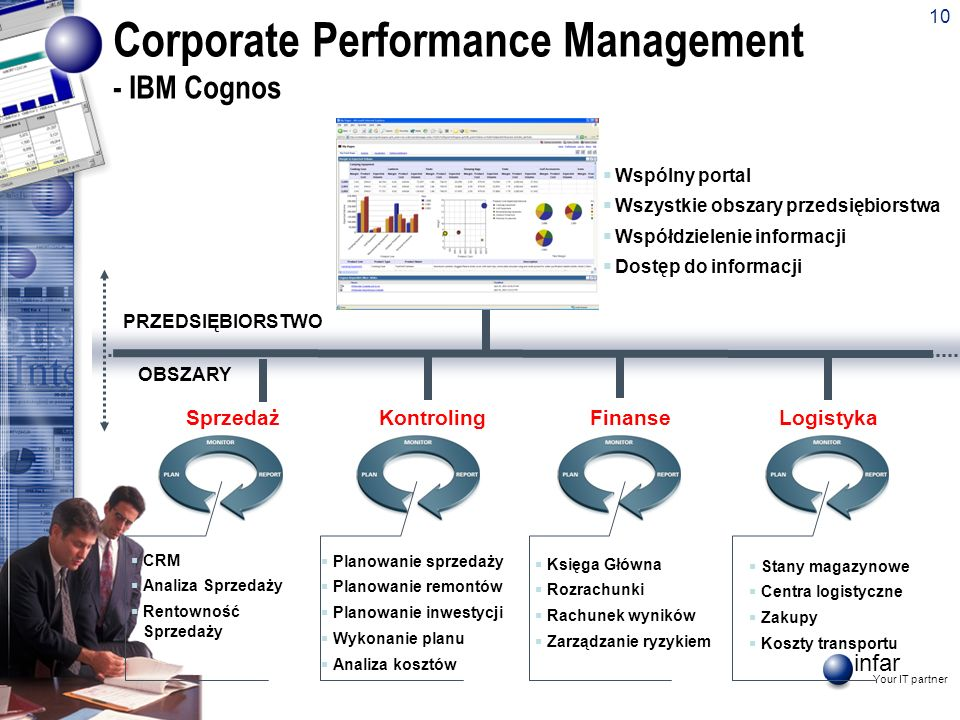 Corporate Performance Management - IBM Cognos